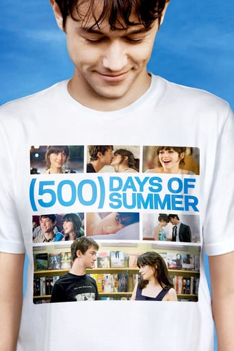 download or watch 500 Days of Summer full movie online free Openload
